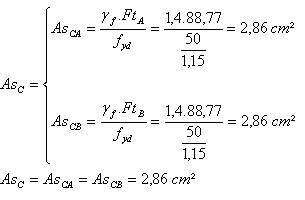 Cálculo da armadura de tração